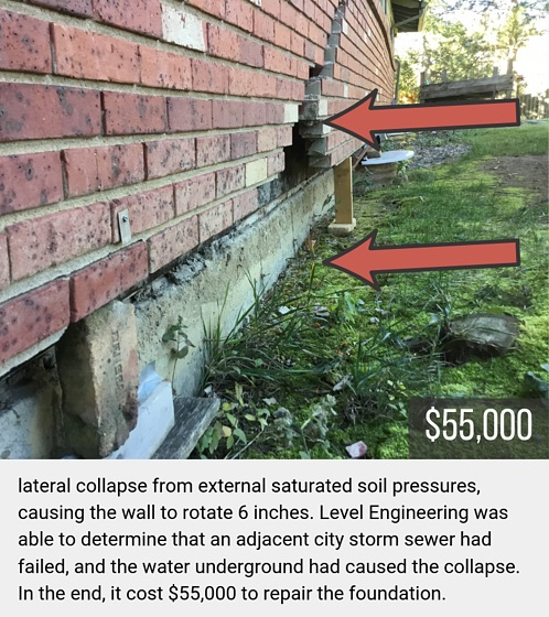 lateral collapse from external saturated soil pressures