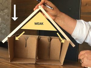 Cardboard model of a house foundation not supported by horizontal beam -- weak